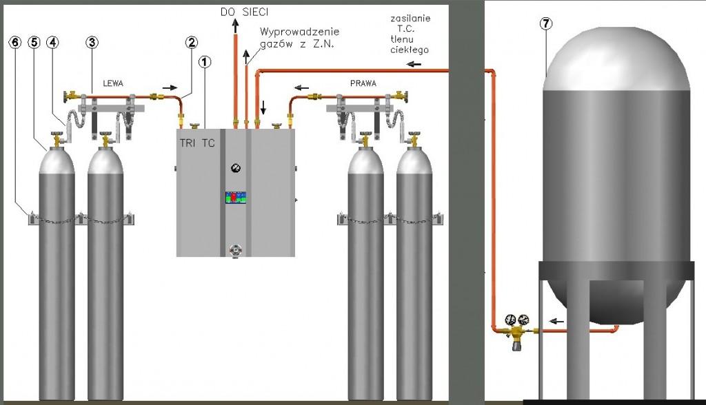 TRI - 100m3/h z priorytetem tlenu ciekłego (TRI-TC-100)